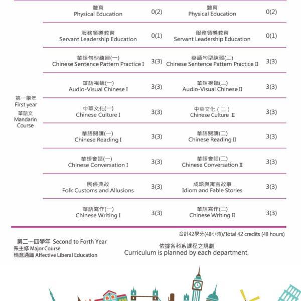 樹德科技大學華語文1系主修3課程《外國學生》0506